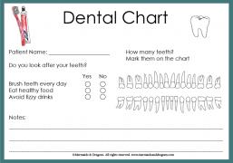 dental chart